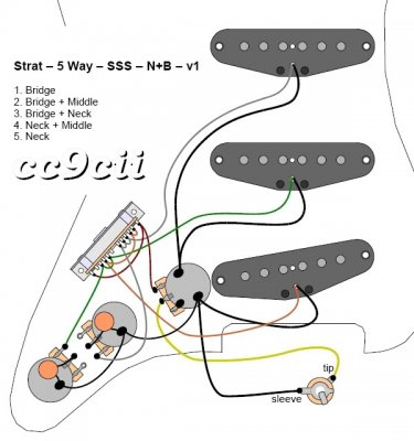 Fender Stratocaster Sss Wiring Diagram 5 Way on