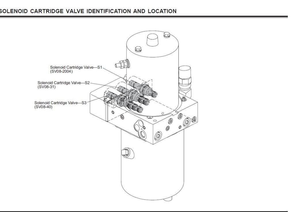 Fisher Plow 4 Port Isolation Module Wiring Diagram on