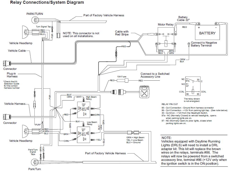 fisher wiring diagram   wiring diagram  wiring diagram - autoscout24