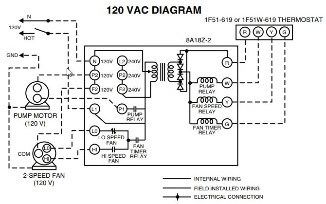 Fj1100 Wiring Diagram
