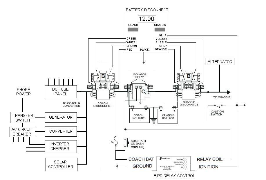 Fleetwood Southwind Intellitec Battery Control Center Wiring Diagram