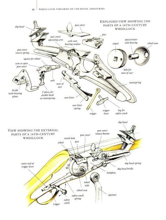 Flintlock Pistol Diagram