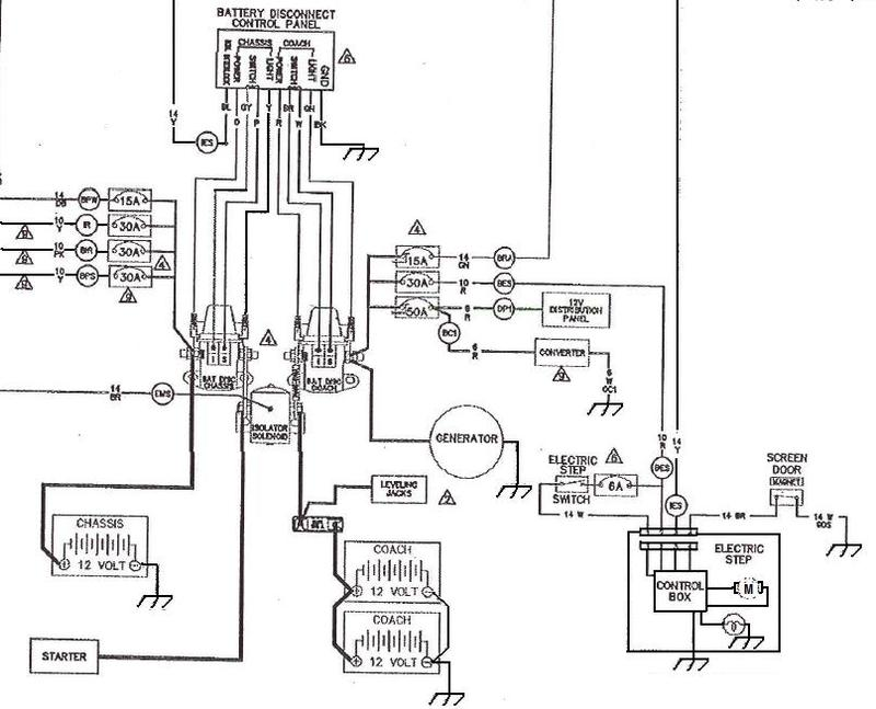 Ford Econoline Coachmen Battery Charging Contactor Wiring Diagram