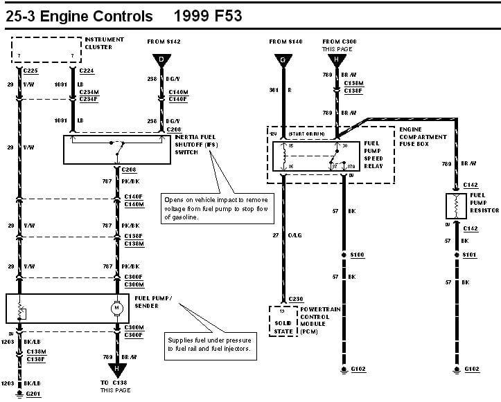 1997 Ford Motorhome Wiring Diagram - 1 2 manualuniverse co •