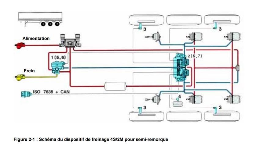 Freightliner Wabco Abs Brake Module Wiring Diagram