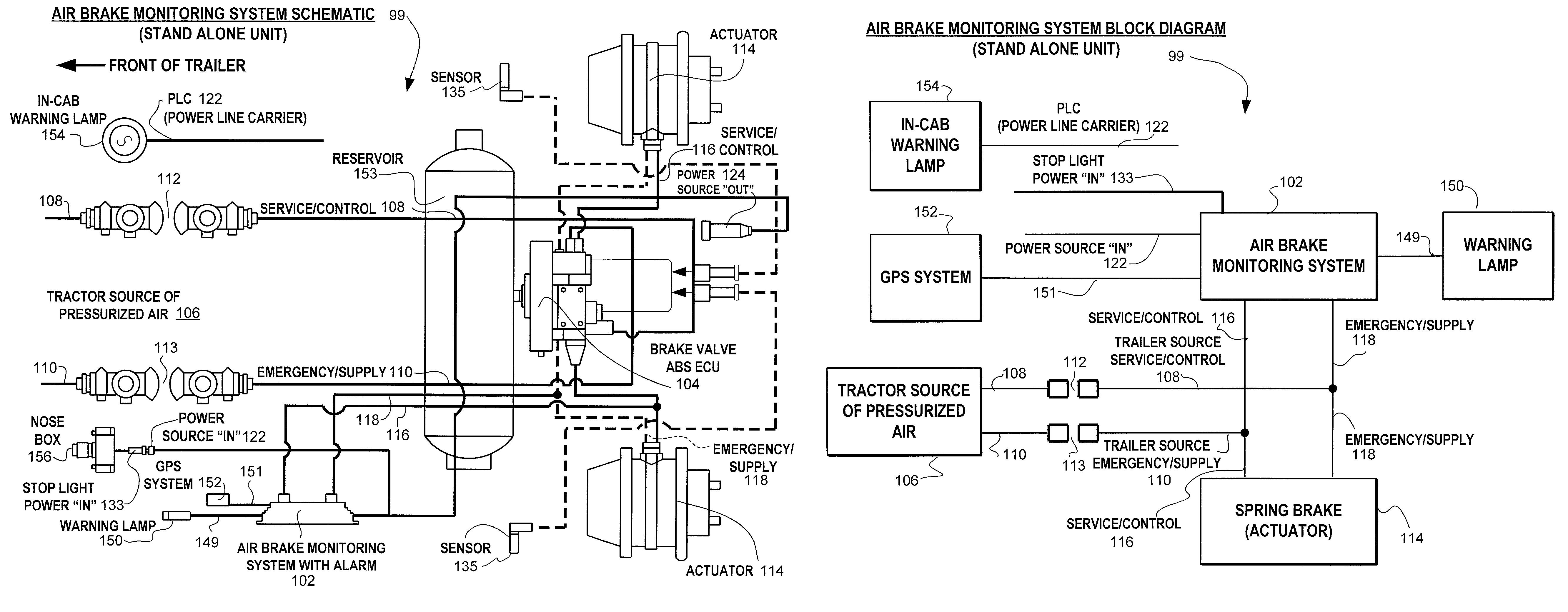 pneumatic semi trailer air bag schematic freightliner wabco abs brake module wiring diagram  freightliner wabco abs brake module wiring diagram