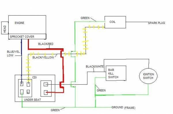 Full 110cc Gy6 Atv Wiring Diagram