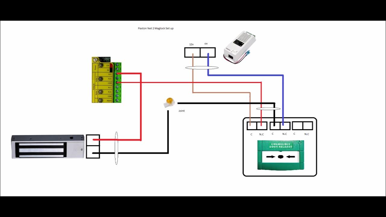 Furuno Nav Netvx2 Wiring Diagram