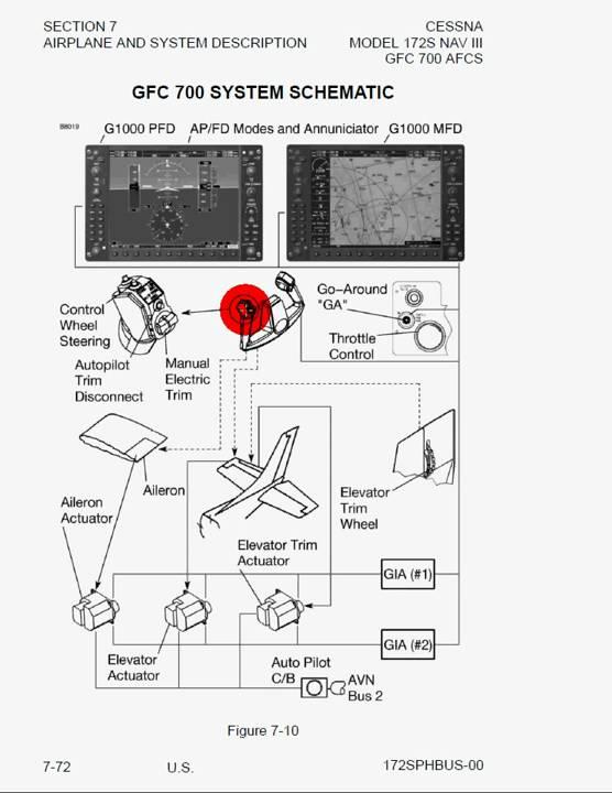 G1000 System Diagram
