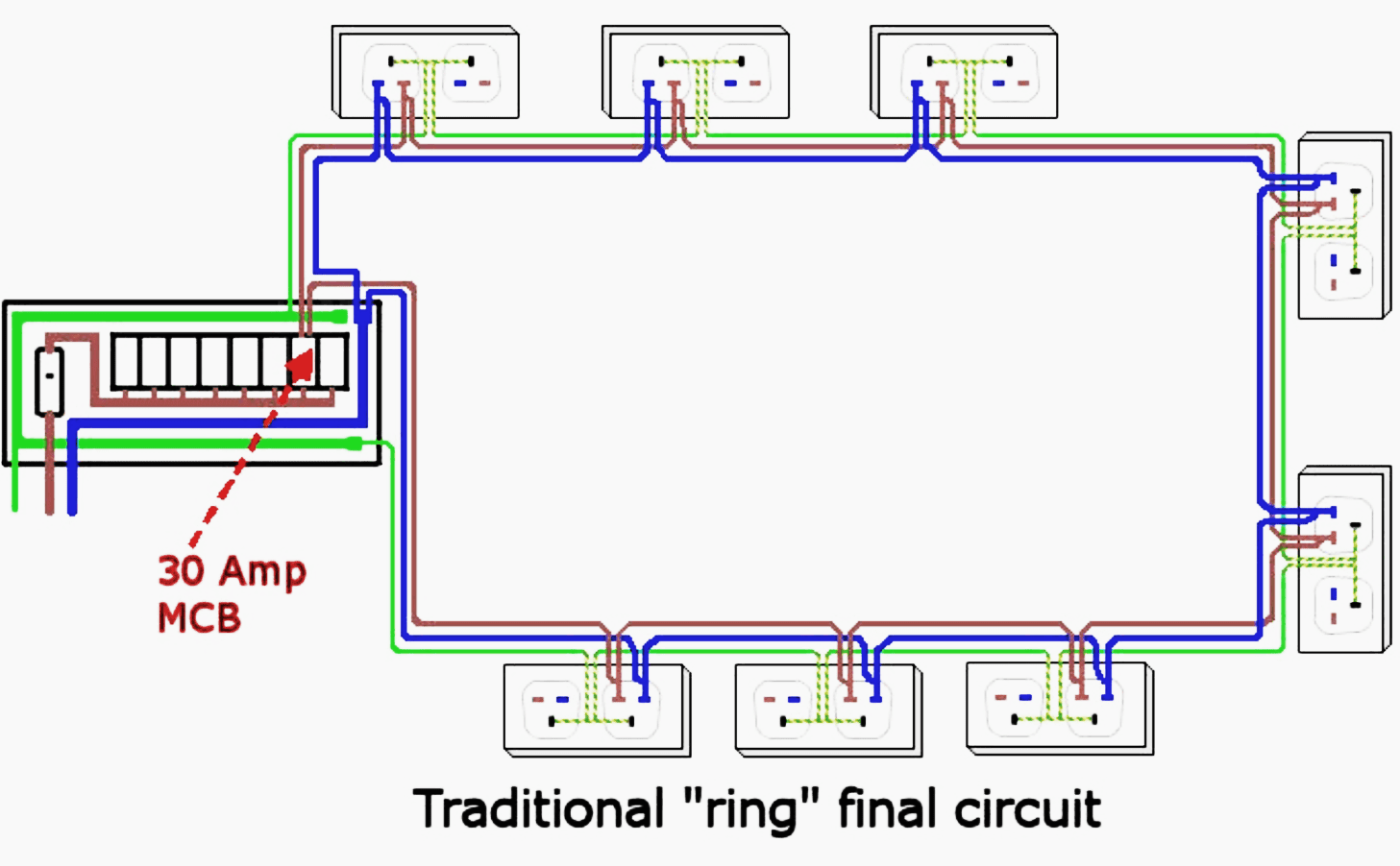 Garage Rcd Wiring Diagram