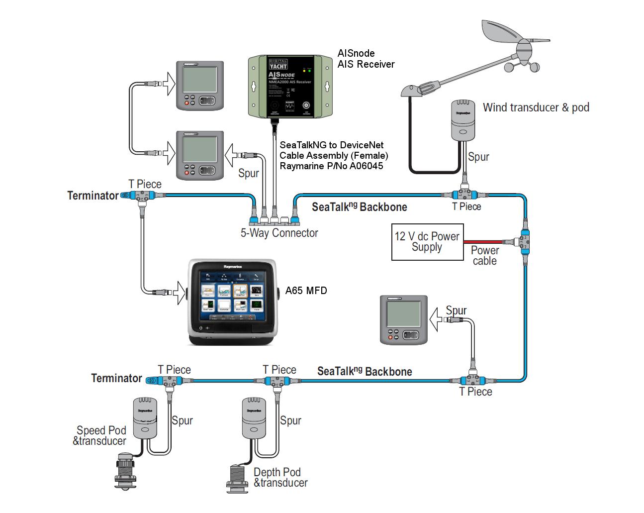 Garmin G5 Wiring Diagram