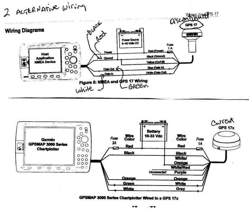 Garmin Gps Battery Wiring Diagram - Diagrams Catalogue on