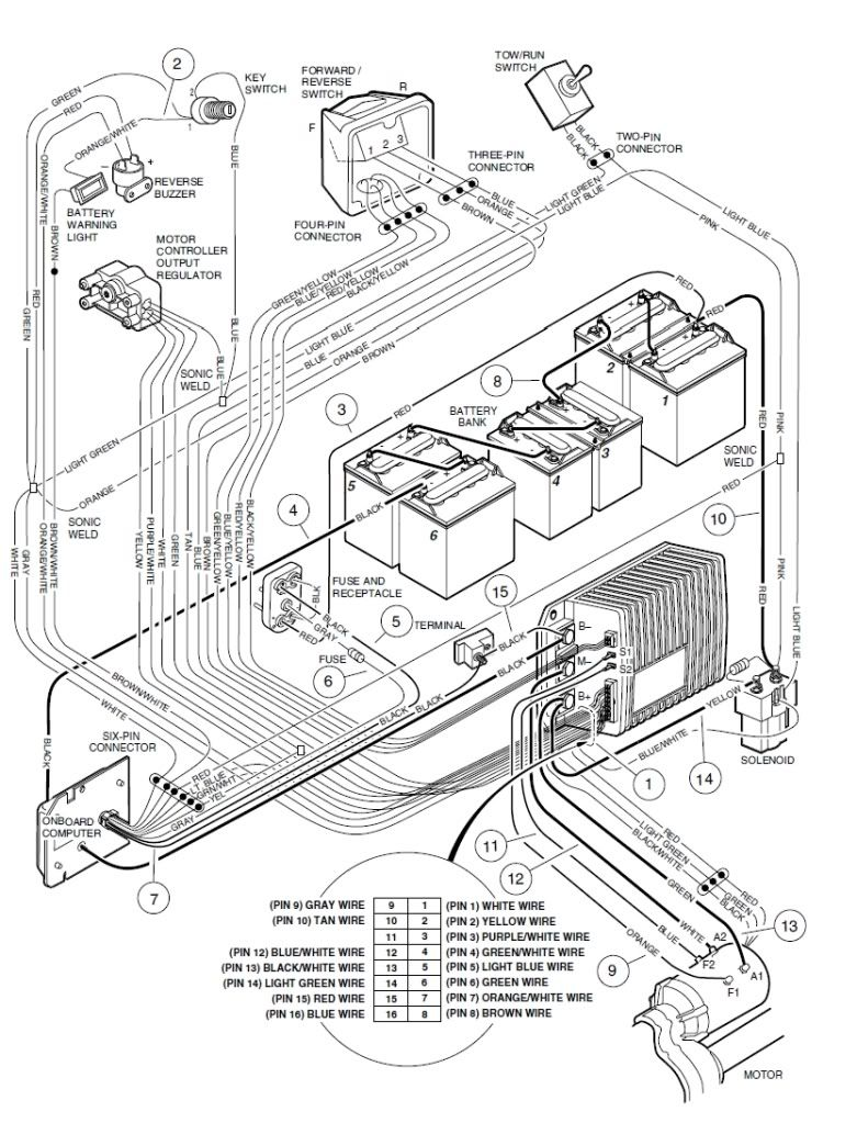 gas club car carryall 1 wiring diagram by serial number