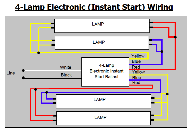 Ge Proline T12 Ballast Wiring Diagram