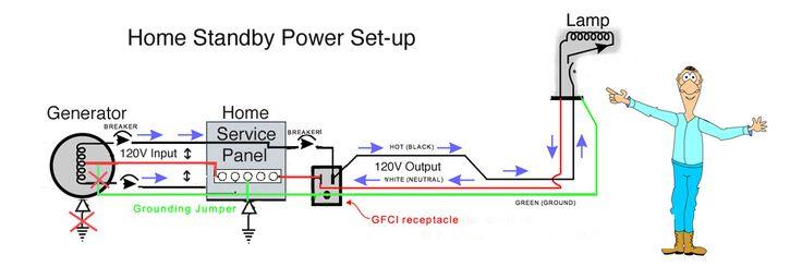 Generator Backfeed Wiring Diagram