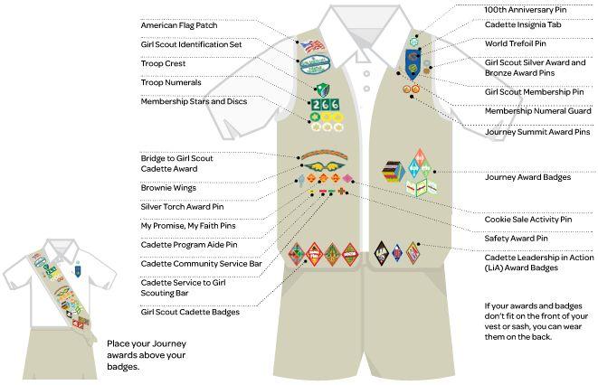 girl scout vest patch placement cadette