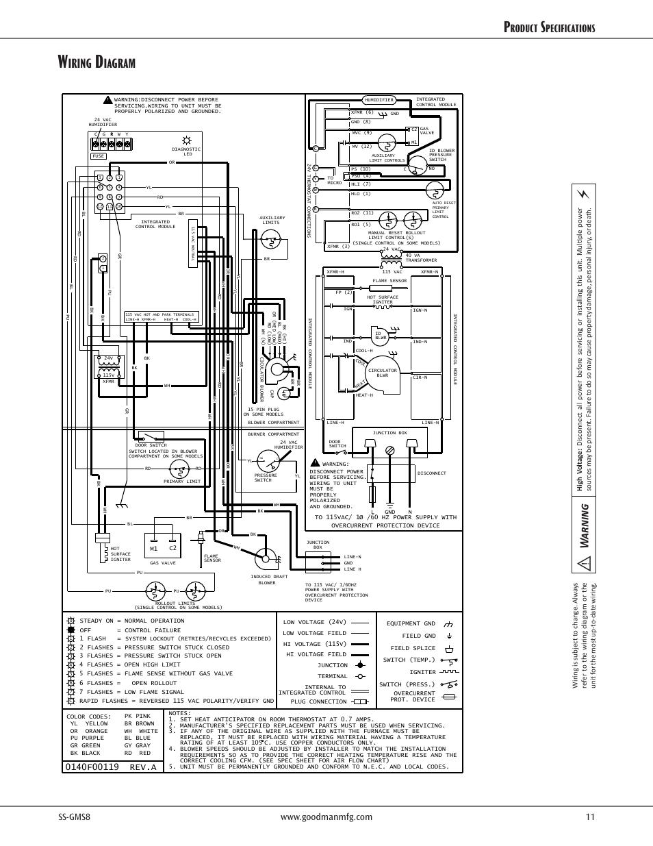 Gmp075 3 Wiring Diagram