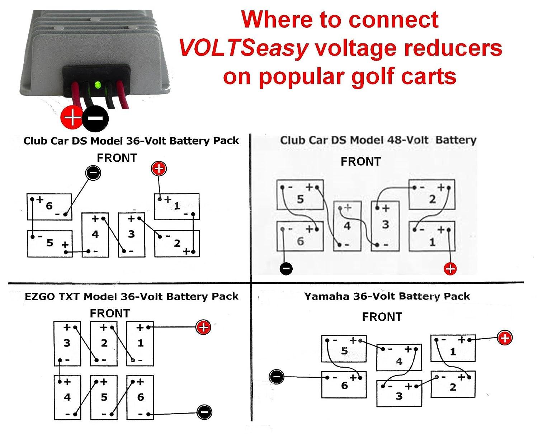 Club Car Golf Cart Lights Wiring Diagram