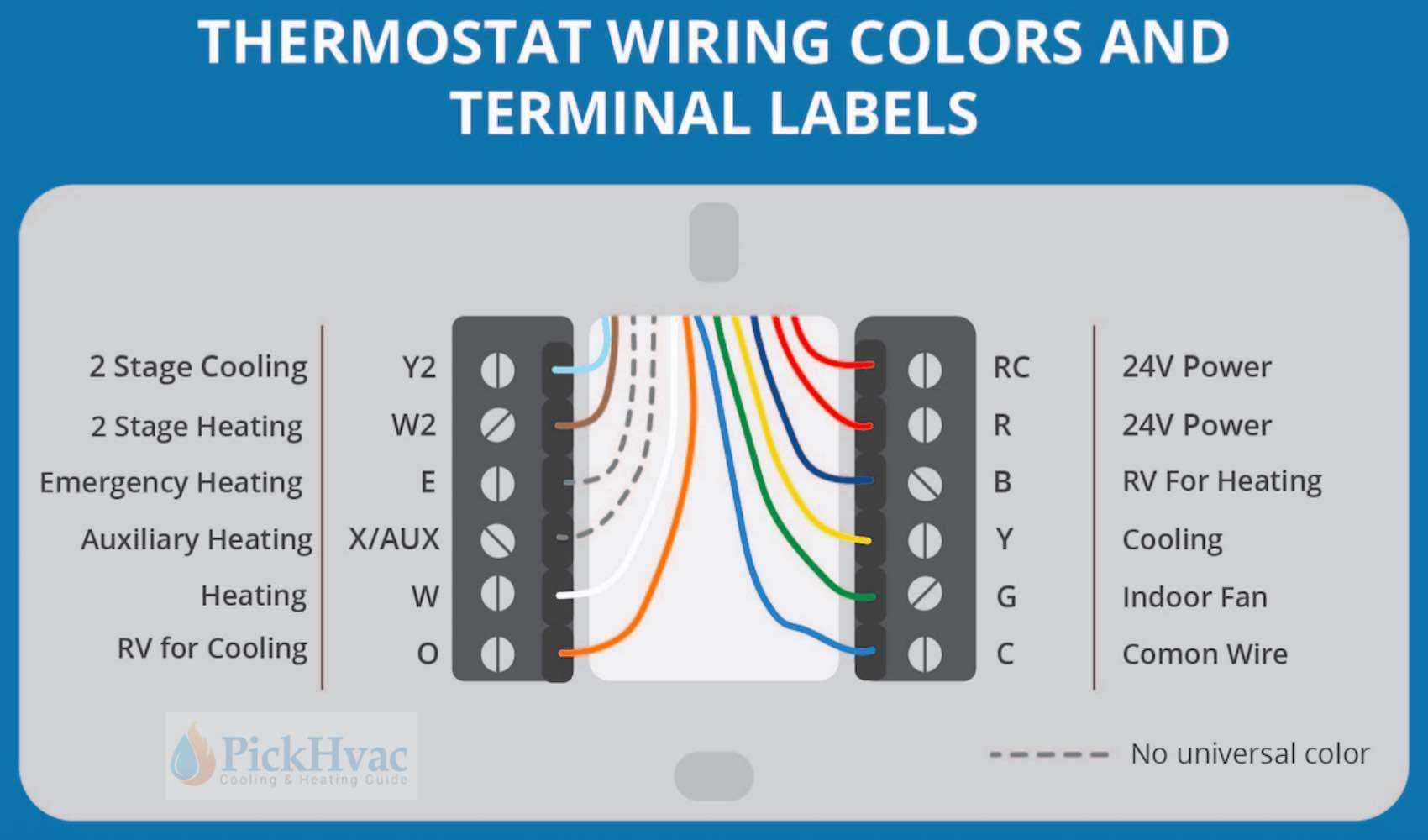 Honeywell Heat Only Thermostat Wiring Diagram from schematron.org