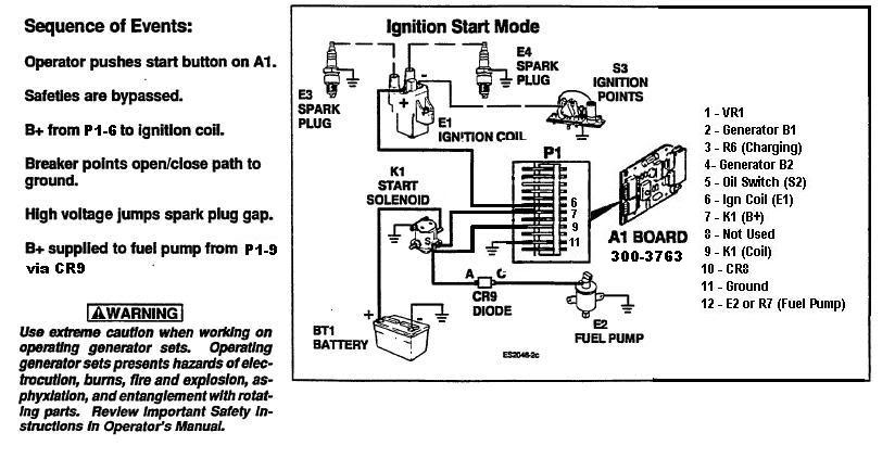 generator remote google google i need the wiring diagram for a kohler  cub cadet with on onan rv