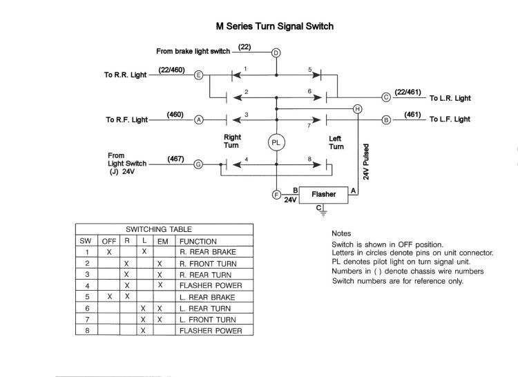 Grote 8 Wire Turn Signal Switch Wiring Diagram on