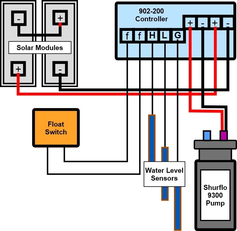 Grundfos Circulating Pump Wiring Diagram from schematron.org