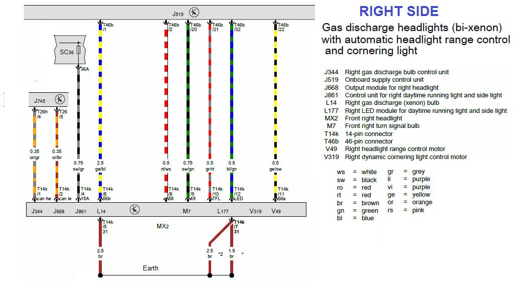 Gti Mk7 Wiring Diagram
