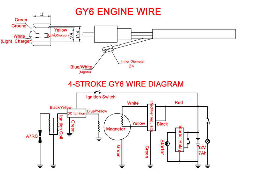 Gy6 Buggy Wiring Diagram