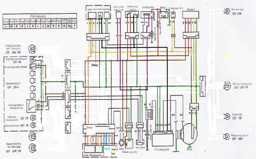 Gy6 Wiring Diagram 150Cc from schematron.org