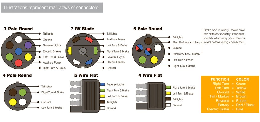 Haldex Wiring Diagram | Wiring Diagram on