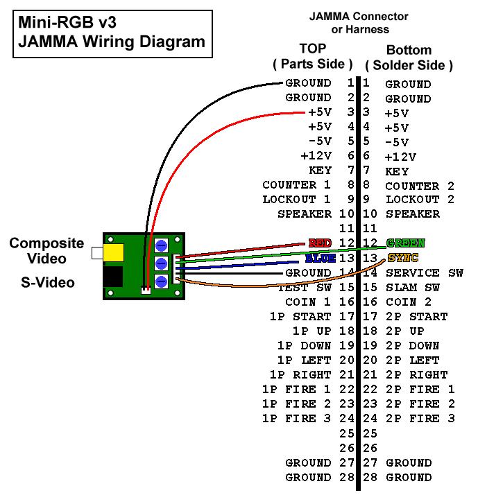 Happ Trackball Wiring Diagram on