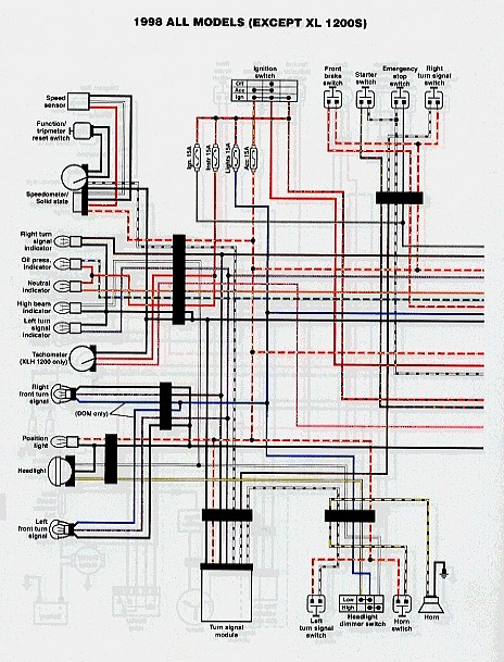 Harley Davidson Softail Fxst Wiring Diagram on