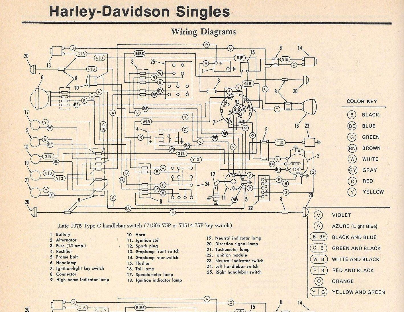 1967 Aermacchi Wiring Diagram - Diy Home Network Wiring Diagram for Wiring  Diagram Schematics | Aermacchi X90 Wiring Diagram For |  | Leggenda Urbana