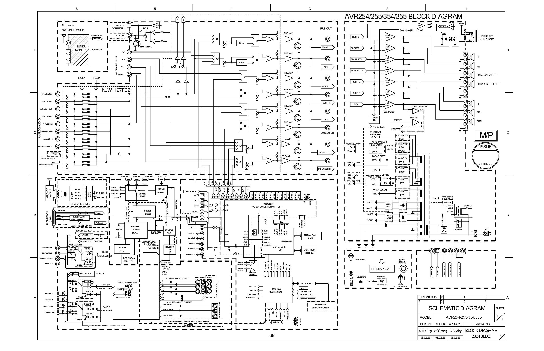 Harman Kardon Harley Davidson Radio Wiring Diagram 91 Flhs