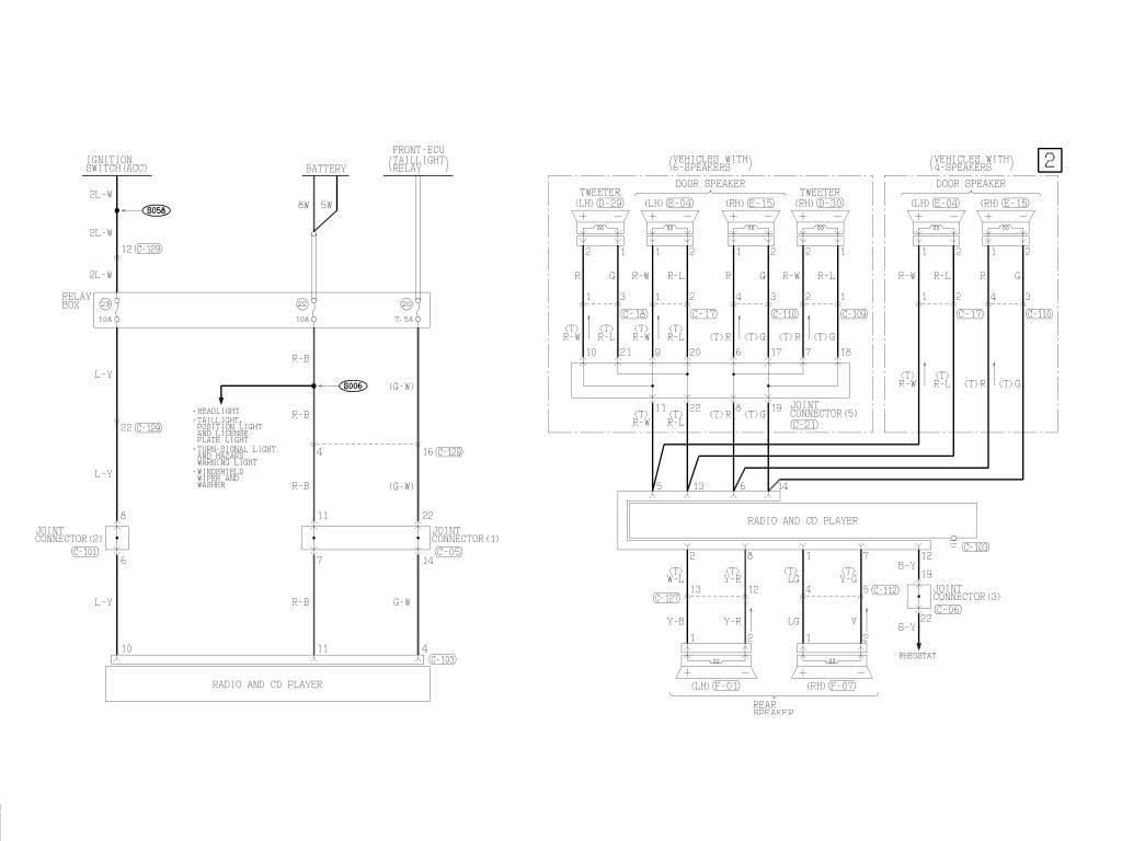2004 mitsubishi lancer horn wiring wiring diagram