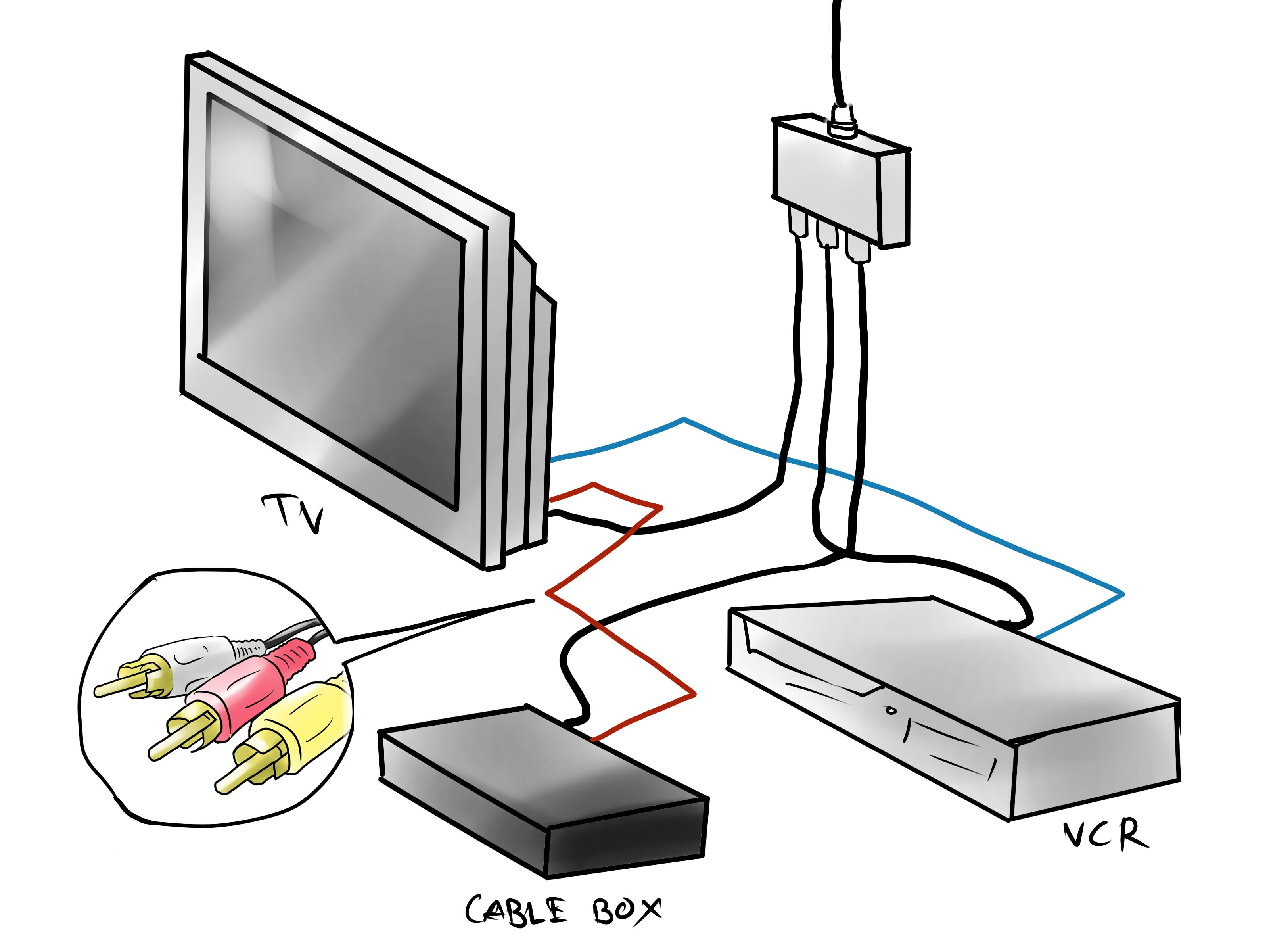 Tv Dvd Cable Box Diagram Connecting ther - Do you want ... Vcr And Dvd With Directv Wiring Diagram on