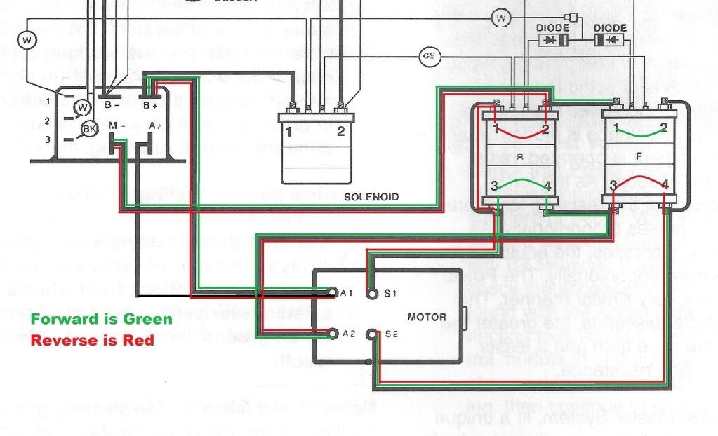 Headlight Wiring Diagram For Columbia Par Car