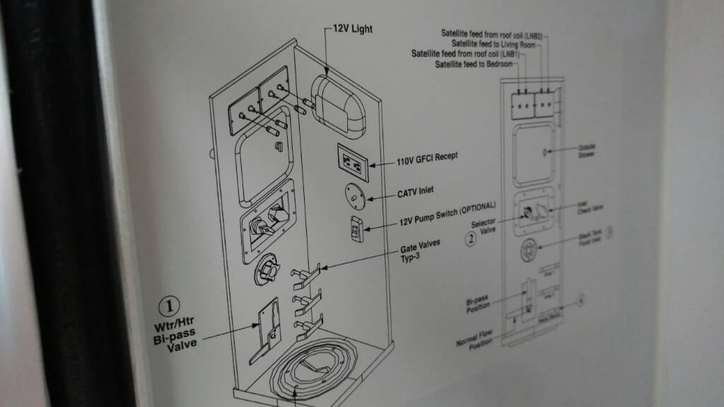 heartland rv wiring diagram Dodge Wiring Diagrams