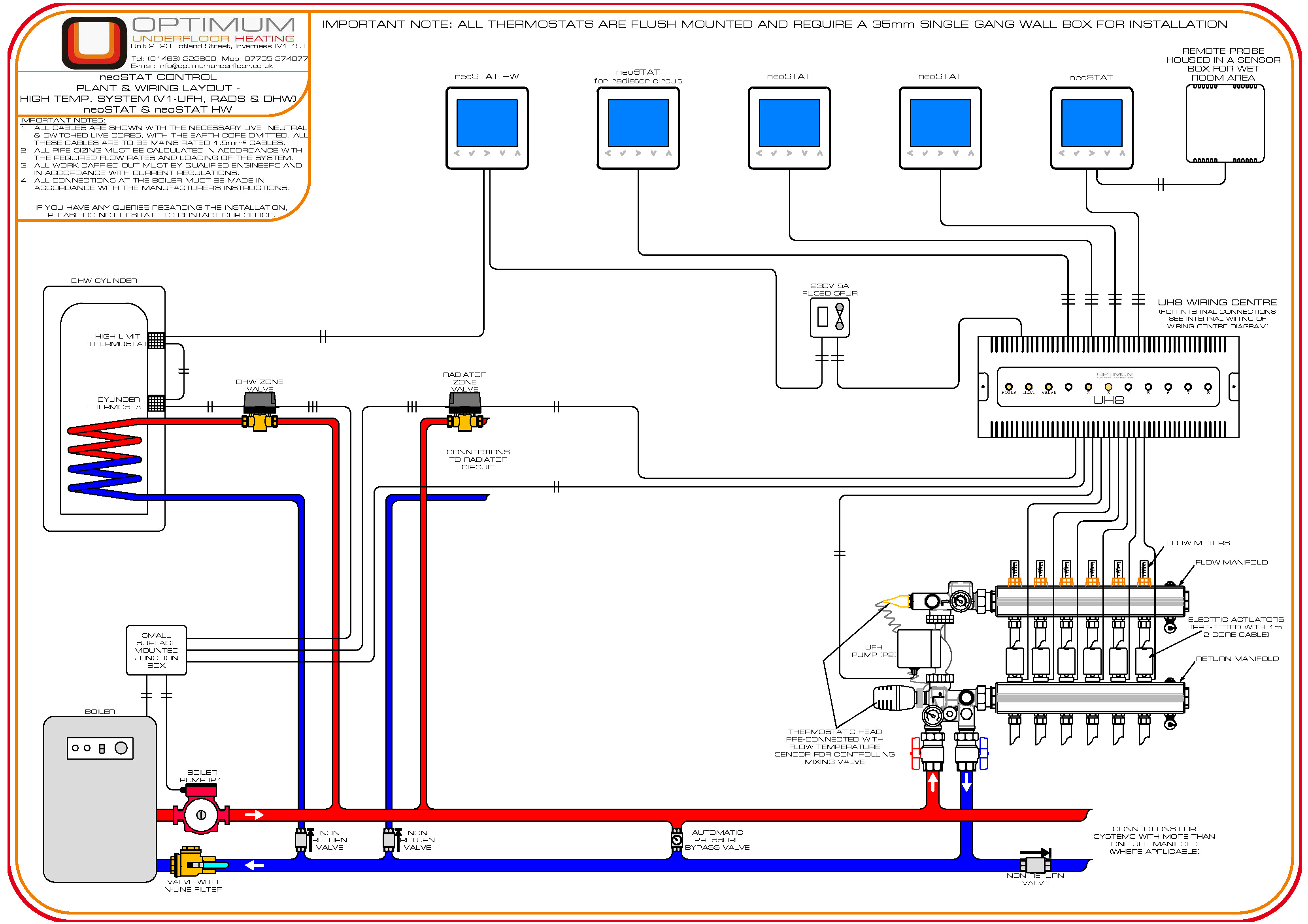 Heatmiser Neo Wiring Diagram