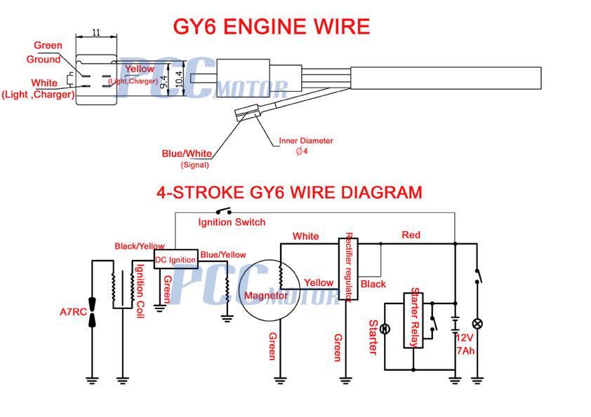 helix 150cc go kart wiring diagram    helix 150cc go kart wiring diagram        helix 150cc go kart wiring diagram