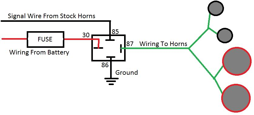 a Supertone Horn Wiring Diagram on