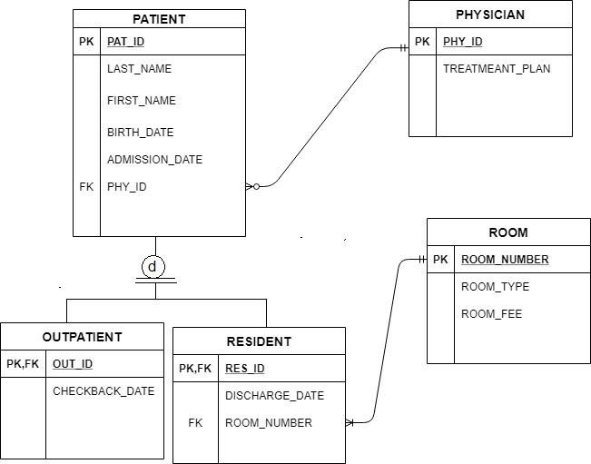 Hid 5355 Reader Wiring Diagram
