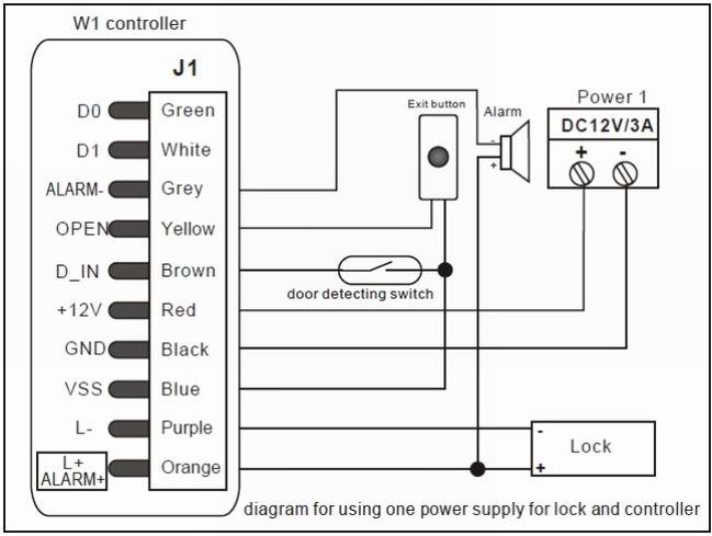 Hid Prox Reader Wiring Diagram from schematron.org