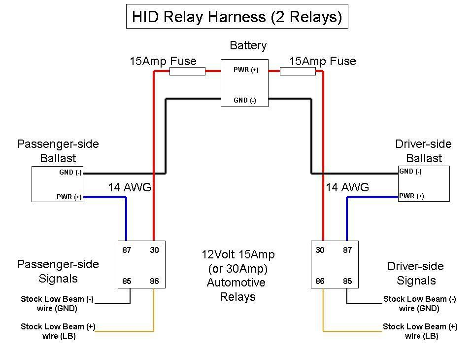 Hid Wiring Diagram Canbus And Relay on