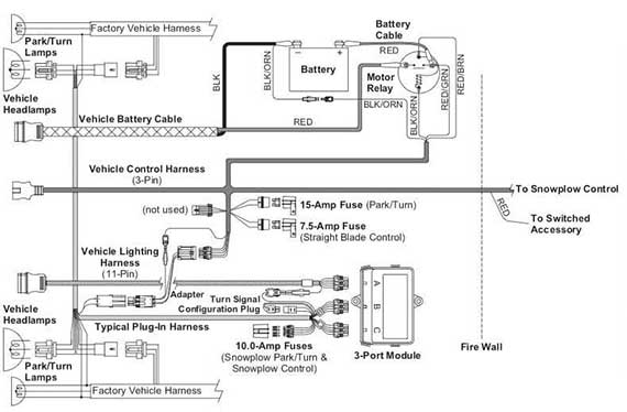 DIAGRAM] Fisher Straight Blade Wiring Diagram FULL Version HD Quality Wiring  Diagram - FUNPDF01.JEPIX.FRfunpdf01.jepix.fr