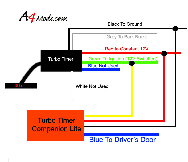 DIAGRAM] Subaru Hks Turbo Timer Wiring Diagram FULL Version HD Quality Wiring  Diagram - RACKDIAGRAMS.ZEGOCINA.IN | Turbo Timer Wiring Diagram |  | Diagram Database - zegocina.in