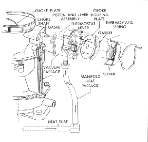 Holley Electric Choke Wiring on