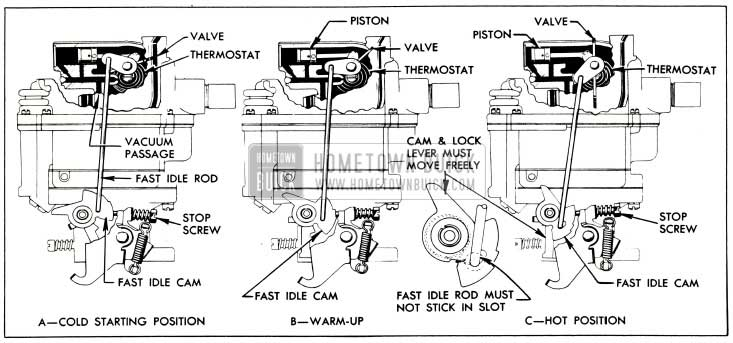 Holley Electric Choke Wiring