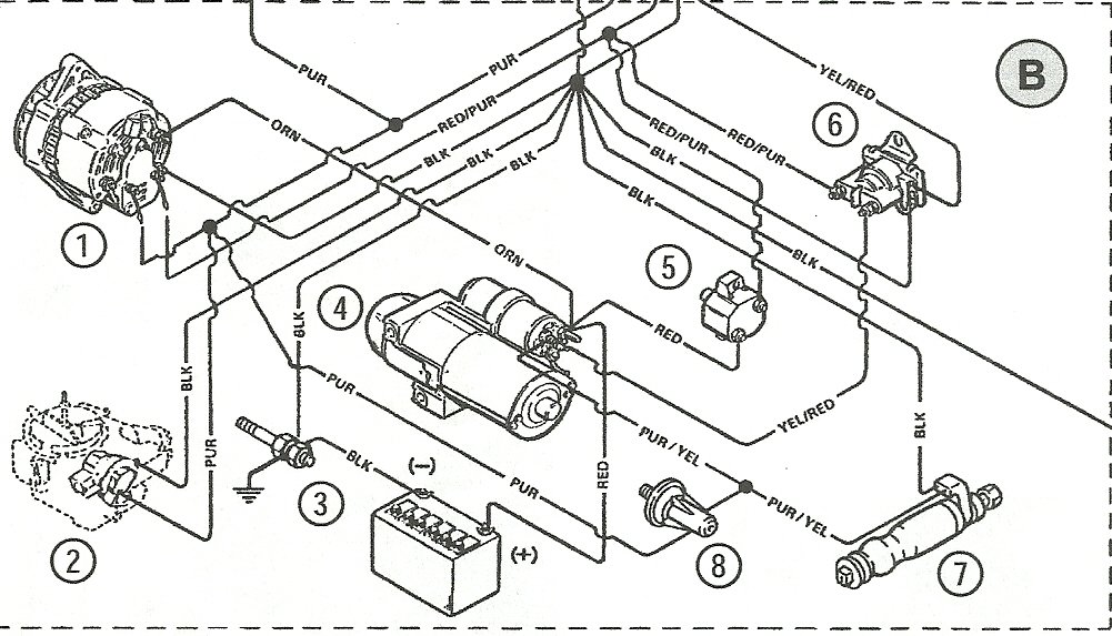 Honda Gx390 Key Switch Wiring Diagram from schematron.org