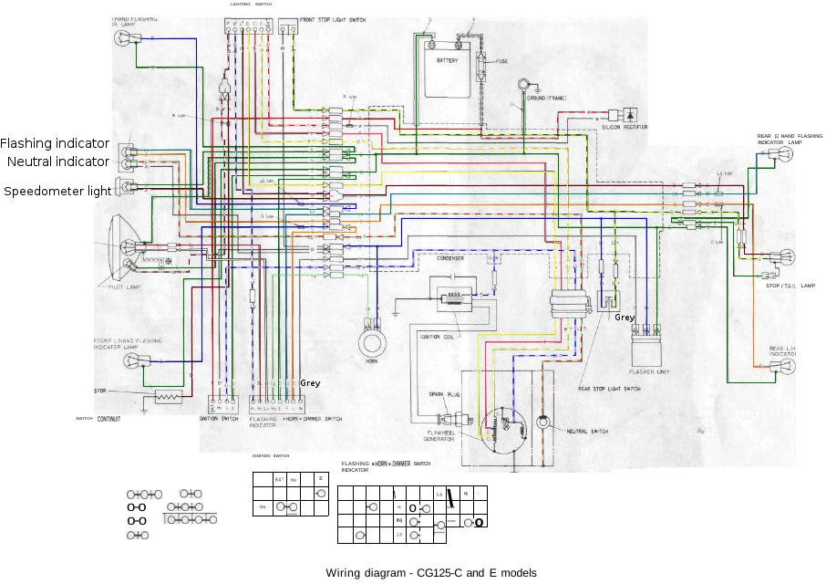 Honda Cg 125 Wiring Diagram